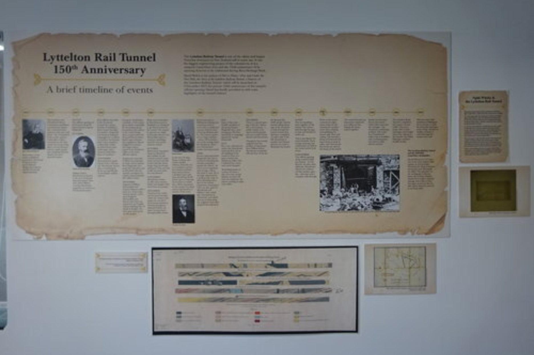 Timeline and land strata